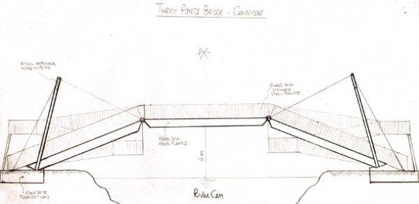 'The Three Punts Bridge', side view by Riccardo Nori, aged 8.