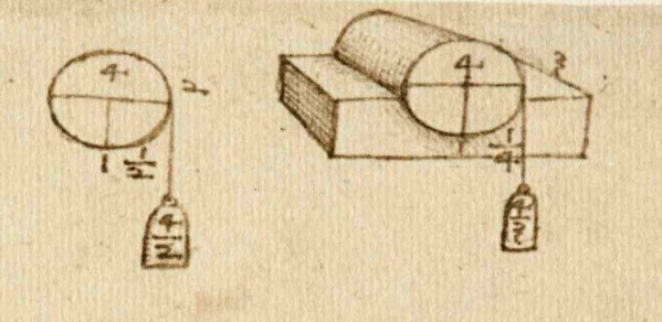 Image: Sketches dating from 1506-8 showing attempts to analyse the friction on a cylinder supported in a half-bearing (from the Codex Atlanticus folio 261r, Biblioteca Ambrosiana, Milan)