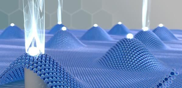 Single photon quantum dots in layered materials semiconductors.