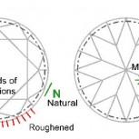 Example of Nomenclature used to describe features in precious stones